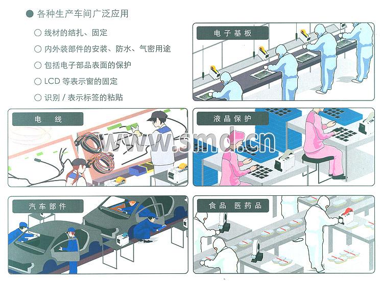 ELM胶带切割机M-1000